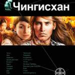 Чингисхан. Книга 1. Повелитель Страха читать онлайн